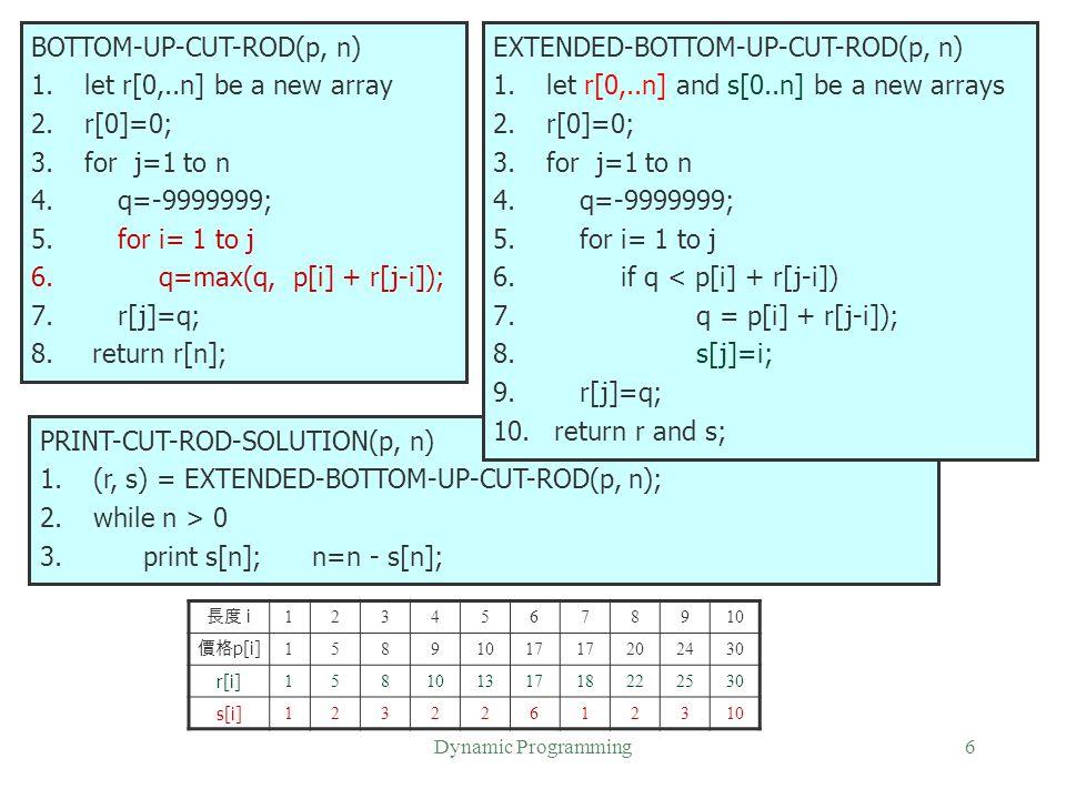 BOTTOM-UP-CUT-ROD(p, n) let r[0,..n] be a new array r[0]=0;